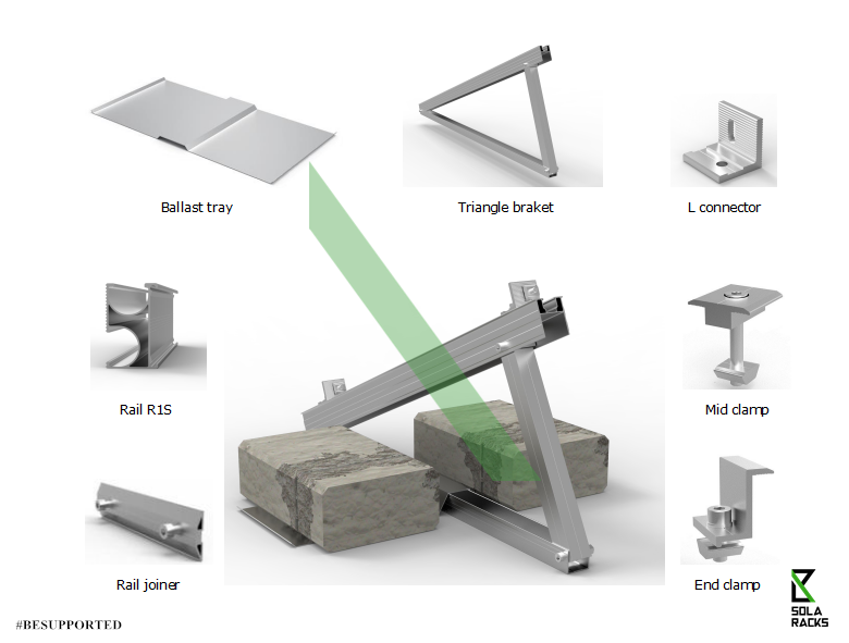 Fixed tilt flat roof mount, Fixed angle flat roof mounting system, Triangle mounting system on concrete base, Triangle mounting structure on concrete base, flat roof racking, flat roof mounting system, Delta triangle fixed tilt option, Delta triangle fold design, Fixed tilt Delta triangle, Delta triangle with concrete ballast, tripod mounting system