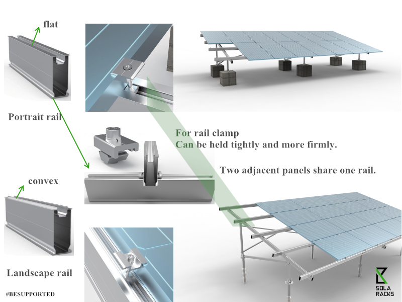 ground mounting stucture, ground mounting system, concrete foundation solar mounting, landfill ground mounting system, ground solar mounting system, ground mount solar racking system, ground-mounted PV, ground-mounted solar installation, open terrain ground mount solar, alumimum ground mounting structure, Solaracks GTS ground mounting system