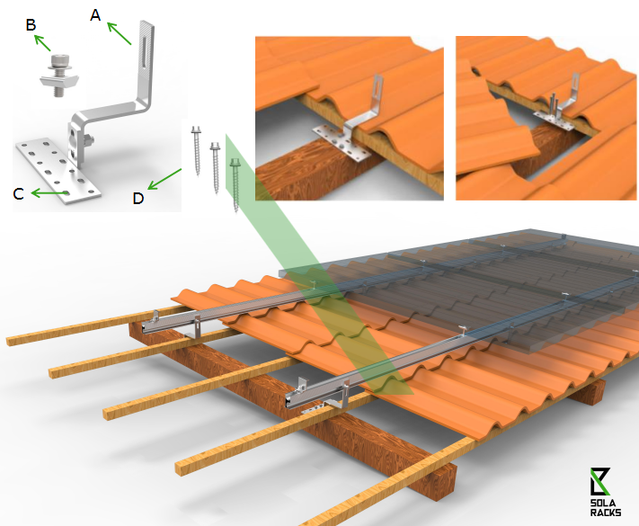 pitched roof mounting system, tile roof mounting system, curved tile roof mounting system, flat tile roof mounting system, spanish tile roof mounting system, roman tile roof mounting system, solar supporting framem, roof top mounting system, concrete tile roof mounting system, clay tile roof mounting system